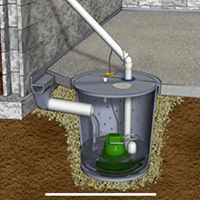 water pipe simulation